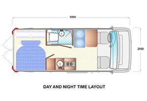 euro-traveller-prestige-layouts