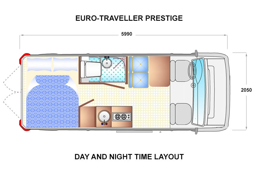 EURO-TRAVELLER PRESTIGE DAY AND NIGHT