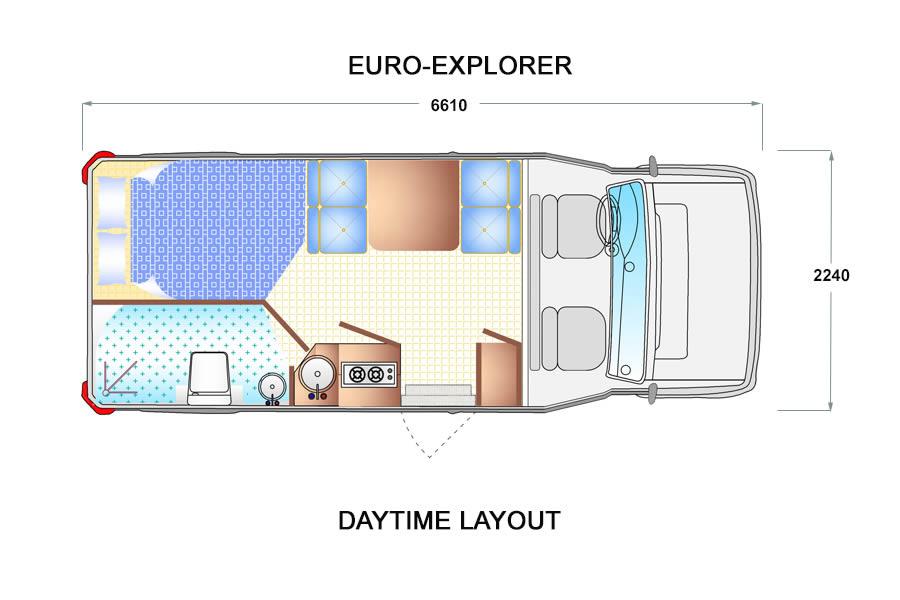 EURO-EXPLORER DAY