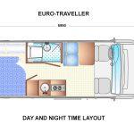 EURO-TRAVELLER DAYNIGHT