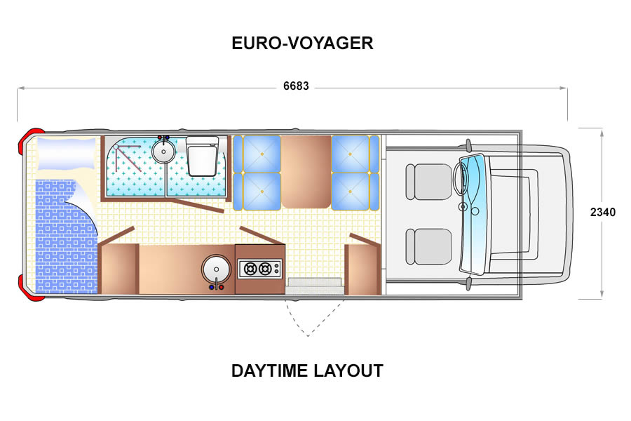 EURO-VOYAGER DAY