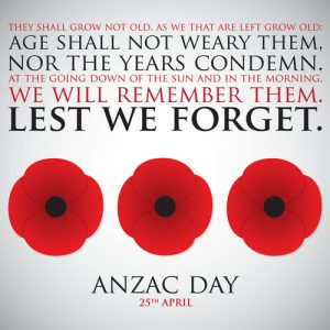 ANZAC Day, 25 April 2017, is just two months away - plan your trip now